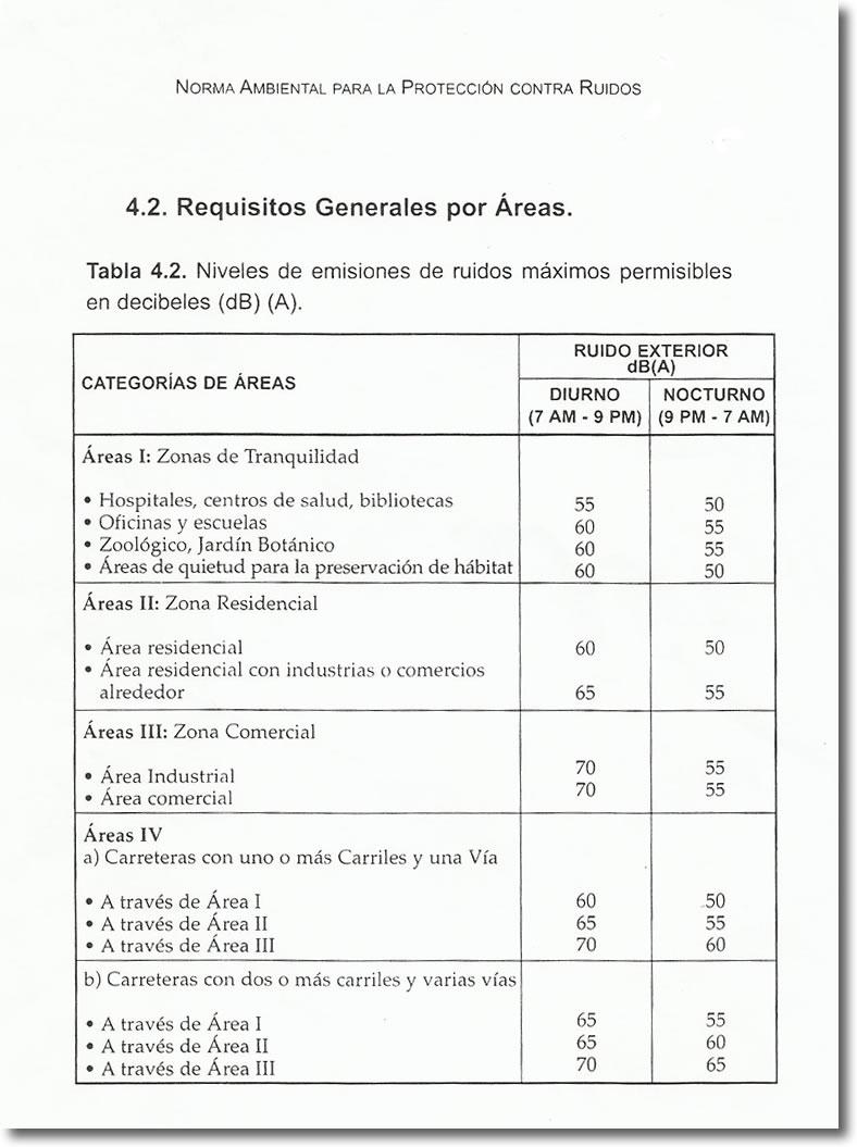 reglas para el ruido en republica dominicana